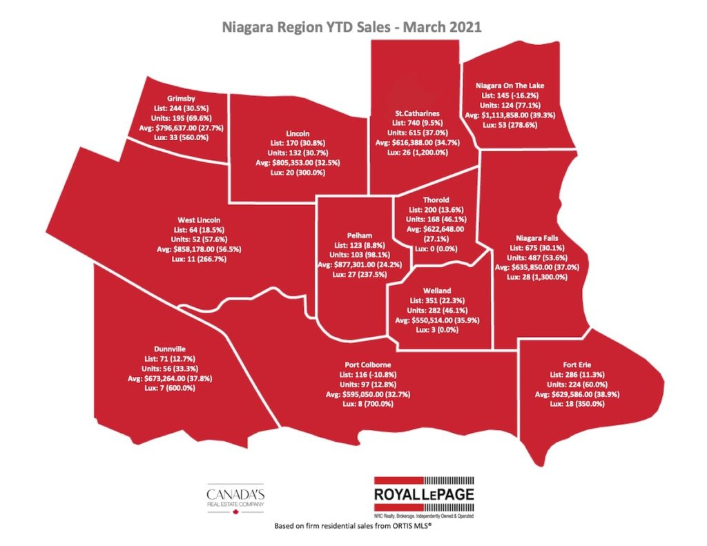 Niagara Region year to date sales map March 2021